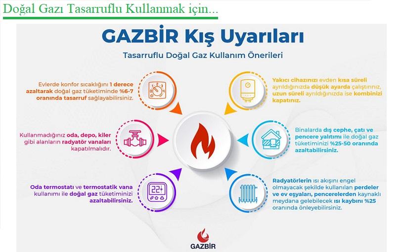 2020/11/1606571297_gazbir_tasarruf.jpg