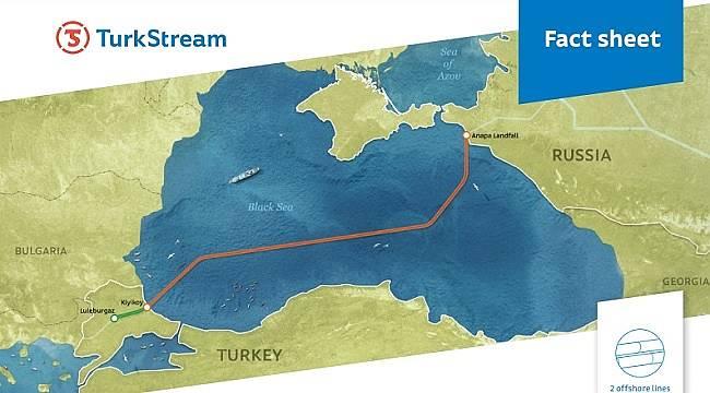 Gas flow through TurkStream resumed