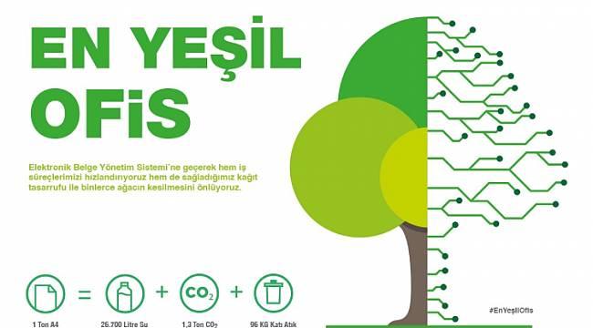 Elektrik Sektörünün 'En Yeşil Ofisleri' belli oldu