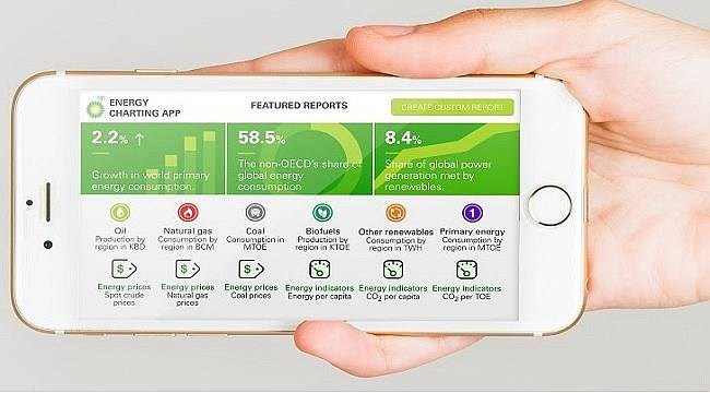 Discover the new, mobile-friendly BP world energy app