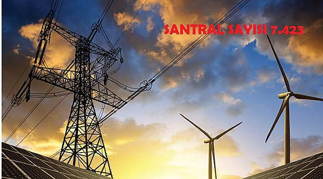 Türkiye'nin 7bin 423adet elektrik santrali var