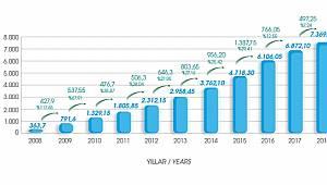 2018 Rüzgar Enerjisi İstatistik Raporu yayınlandı: AYRINTILAR İÇİN TIKLAYINIZ