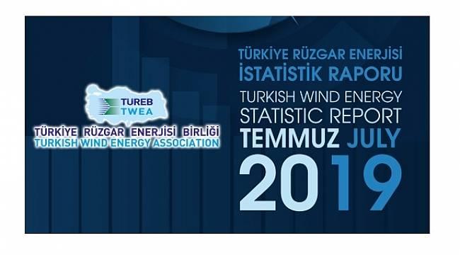 Türkiye rüzgar enerjisi Raporu açıklandı: İZMİR - BALIKESİR VE MANİSA LİDER