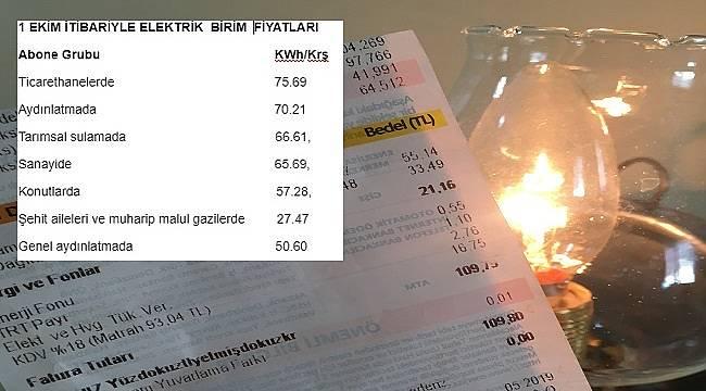 4 kişilik bir ailenin aylık elektrik faturası 163 TL'ye yükseldi: ELEKTRİK MÜHENDİSLERİ ODASI