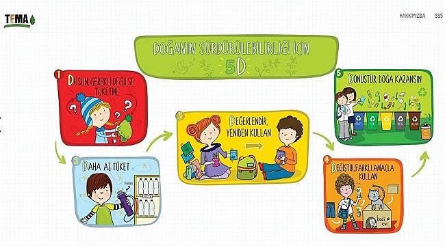 Enerji Çocuklar: Bu sizin için