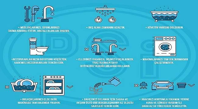 Su tasarrufu için: Duş alma zamanını azaltın