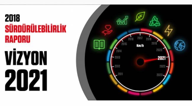 """Anadolu Isuzu ilk """"Sürdürülebilirlik Raporu""""nu yayınladı!"""