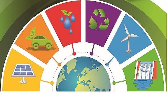ANTALYA'DA: Yenilenebilir Enerji Sempozyumu