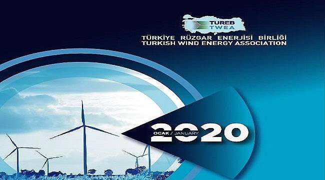 Energy news from Turkey... Wind Energy...