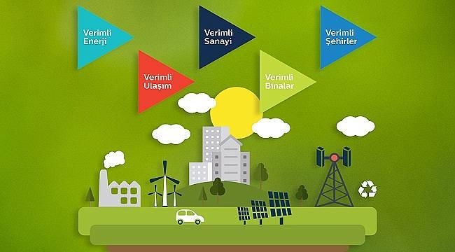Türk Telekom: Enerji Verimliliği projeleri geliştiriyor