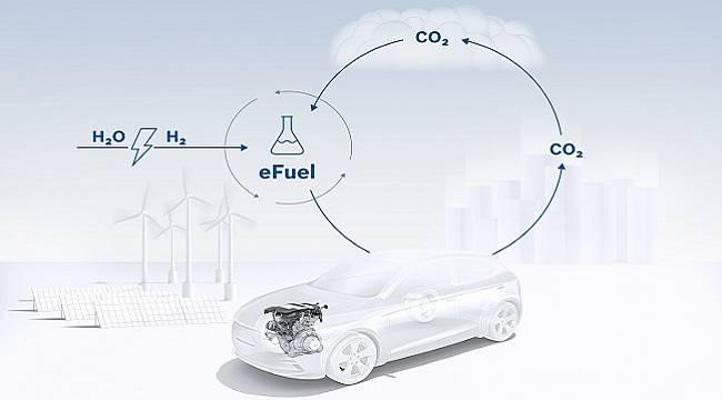 BOSCH: Koronavirüs krizinde teknolojik inovasyon - Hidrojen ekonomisine yatırım - İklim...