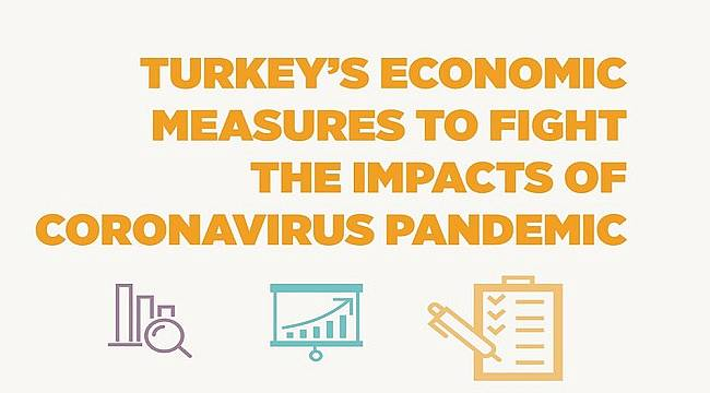 Turkey's economic measures to fight the impacts of #coronavirus pandemic (COVID-19)