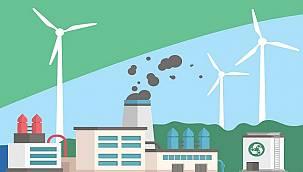 1 MW rüzgar türbini yılda...