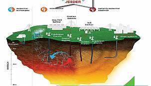 JESDER: Dünya yeraltı ısı kaynaklarının yüzde 0.1'i...