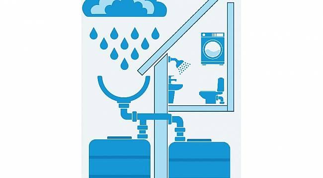 Yağmur Suyu Geri Kazanımı ile tesislerde kullanılan suyun yüzde 14,7'sini karşıladık - İPRAGAZ!