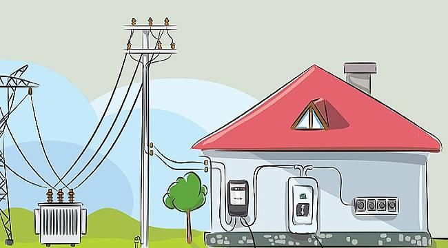 Elektrik nedir? Elektriğin Tarihini biliyor musunuz?