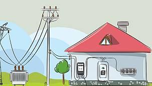 Elektrik ne demek? Elektriğin Tarihini biliyor musunuz?