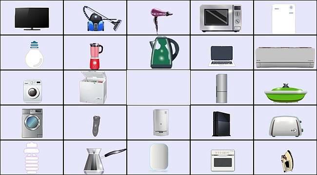 Ev aletleri ne kadar elektrik tüketir?