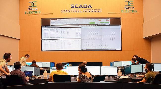 Dicle Elektrik - SCADA merkezi kurdu!