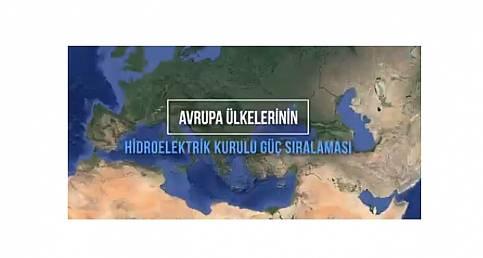 DSİ: Hidroelektrikte Avrupa'da ikinciyiz