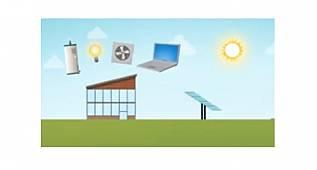 What is Zero Energy Building?
